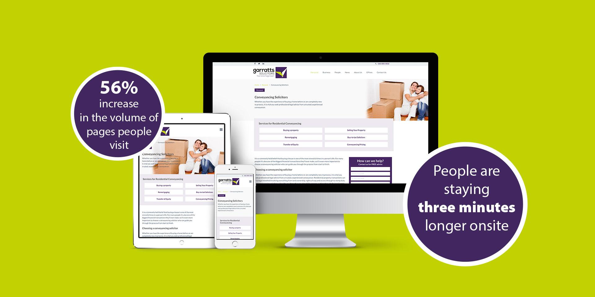 Increasing website leads for conveyancing team image